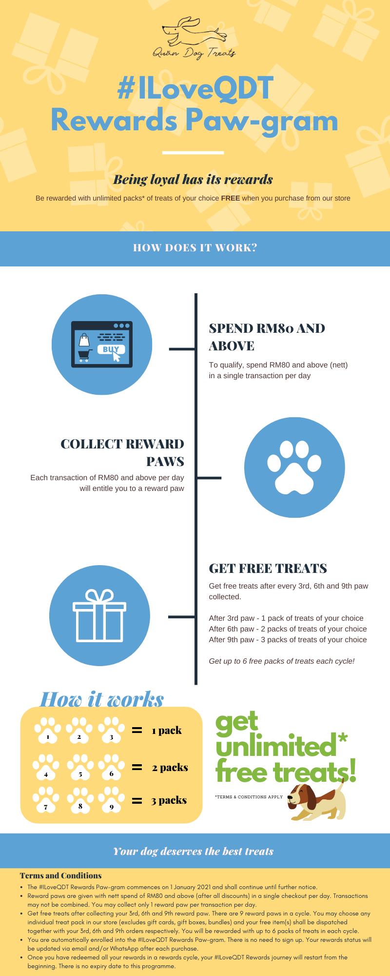 #iloveqdt rewards programme info